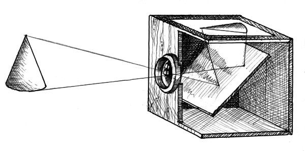 Drawing from a camera obscura